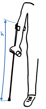 forearm crutches, correct sizing and use